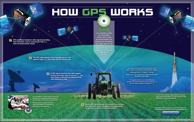 PUB_How_GPS_Works_lg